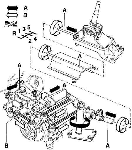 8.3 Механизм переключения передач