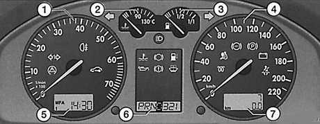 1.1.27 Контрольные приборы