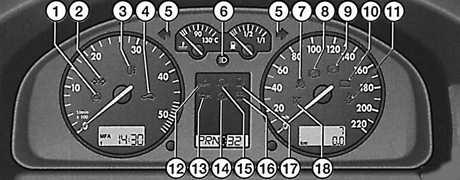 1.1.28 Контрольные лампы Volkswagen Passat B5