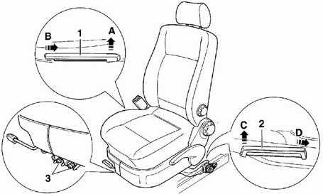 12.52 Передние сидения Volkswagen Passat B5