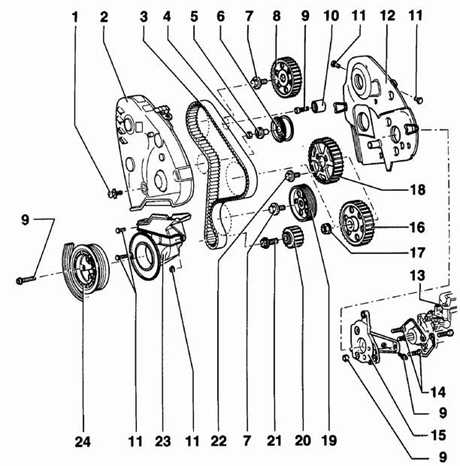 3.5.1 Дизельный двигатель 1,9-I-TDI