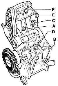 4.7 Водяной насос (двигатели 1,8-I и 1,6-I ADP)