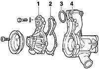 4.7 Водяной насос (двигатели 1,8-I и 1,6-I ADP) Volkswagen Passat B5