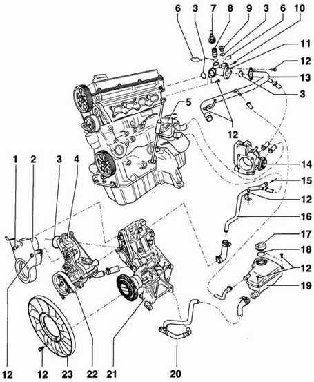 4.0 Система охлаждения Volkswagen Passat B5