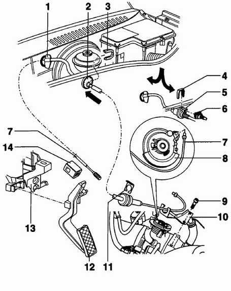 5.4 Регулировка троса акселератора (бензиновый двигатель)