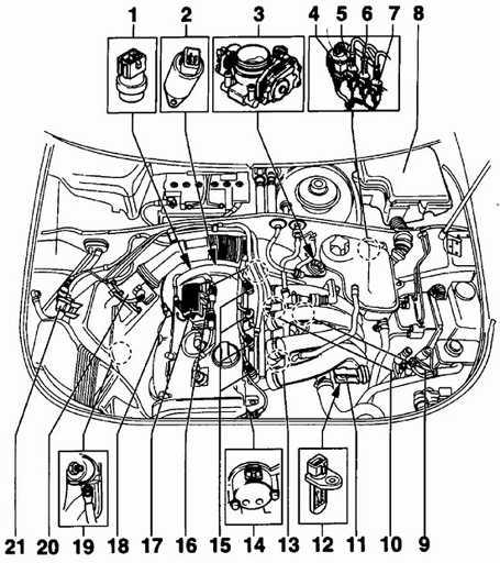 6.4 Датчики и исполнительные механизмы системы управления двигателем Volkswagen Passat B5