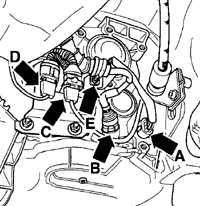 8.3.1 Автоматические коробки передач