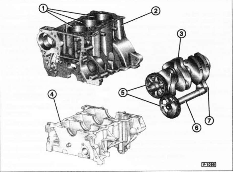 7.1 Бензиновый двигатель с рабочим объемом 1,2 л