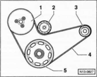 7.19.5 Прокладка ремня у двигателя FSI при отсутствии компрессора системы кондиционирования