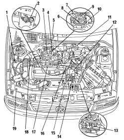 5.0 Системы впрыска топлива Volkswagen Polo