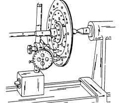 7.2 Проверка технического состояния и ремонт сцепления