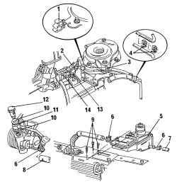 11.6 Снятие и установка деталей гидравлического привода рулевого управления с усилителем