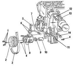 11.7 Снятие и установка насоса усилителя рулевого управления