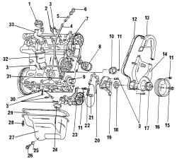 3.4 Проверка давления масла Volkswagen Polo