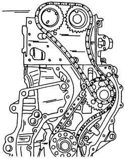 2.7.2 Снятие деталей привода газораспределительного механизма