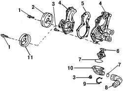 5.5 Термостат 2,0-литрового двигателя