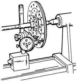 9.2 Проверка технического состояния и контроль сцепления