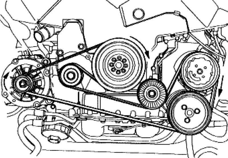 Volkswagen Touareg Поликлиновой ремень Фольксваген Туарег