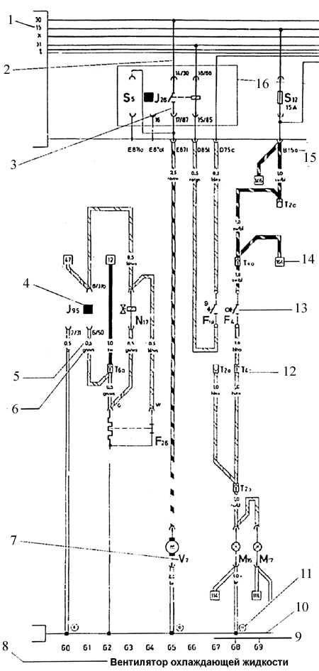10.20.5 Инструкция по использованию электросхемы
